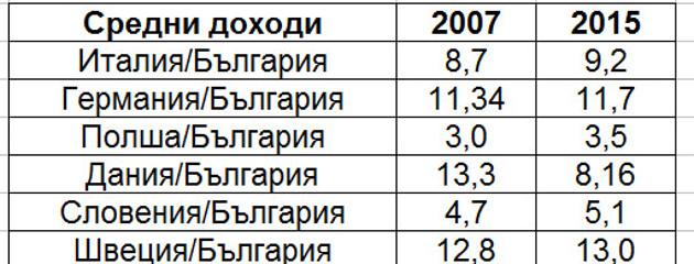 За Европейския съюз като плацебо и защо Русия е най-великата страна в света.