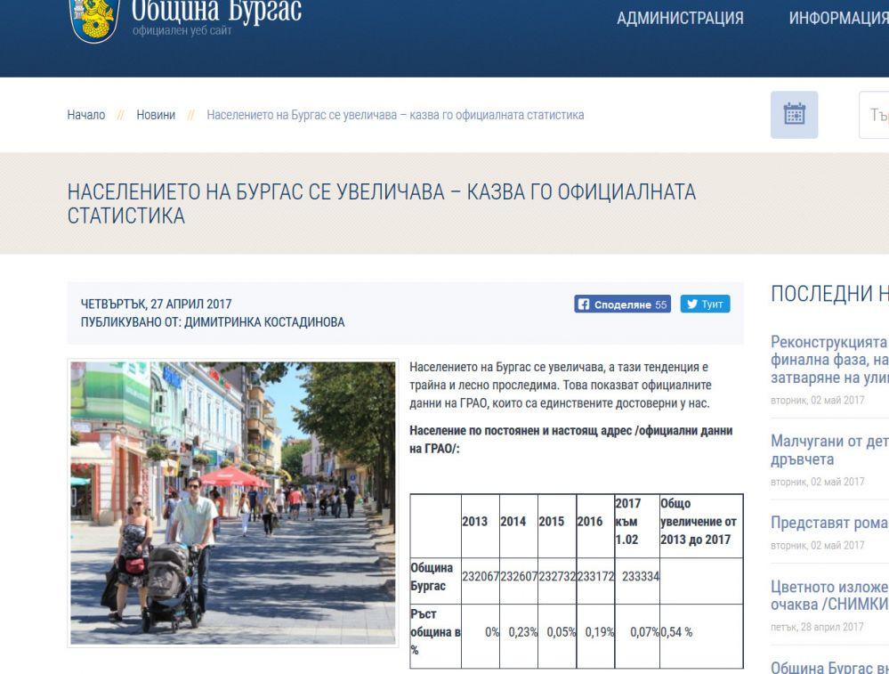 Население Бургас